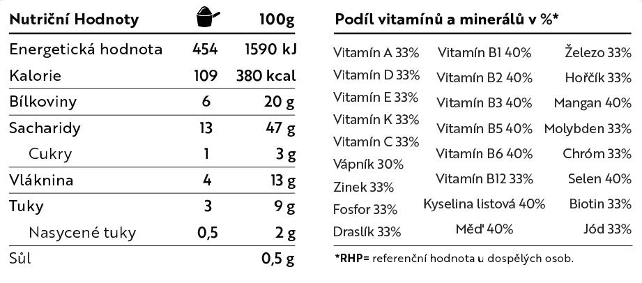 Vegan protein shake čokoláda složení